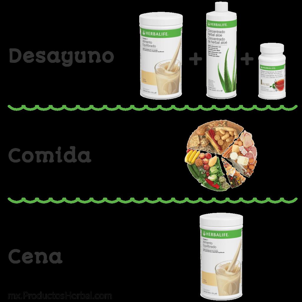 Cómo tomar los productos de Herbalife-mx